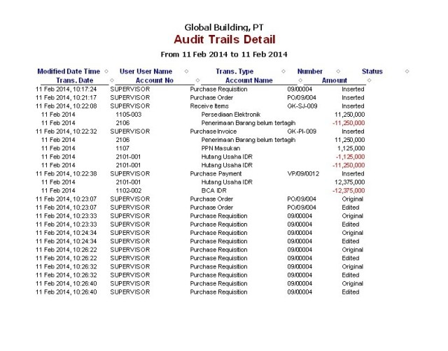 Audit Trails Detail.1